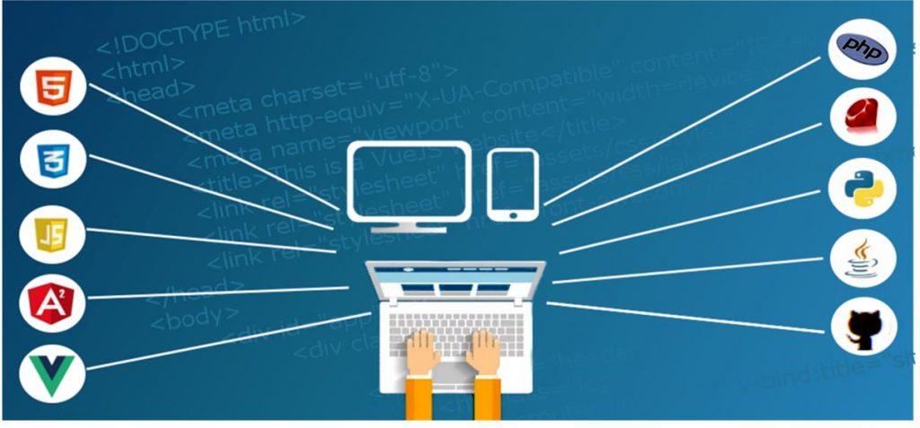 Change-website-hosting